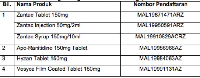 NDMA Found in Ranitidine